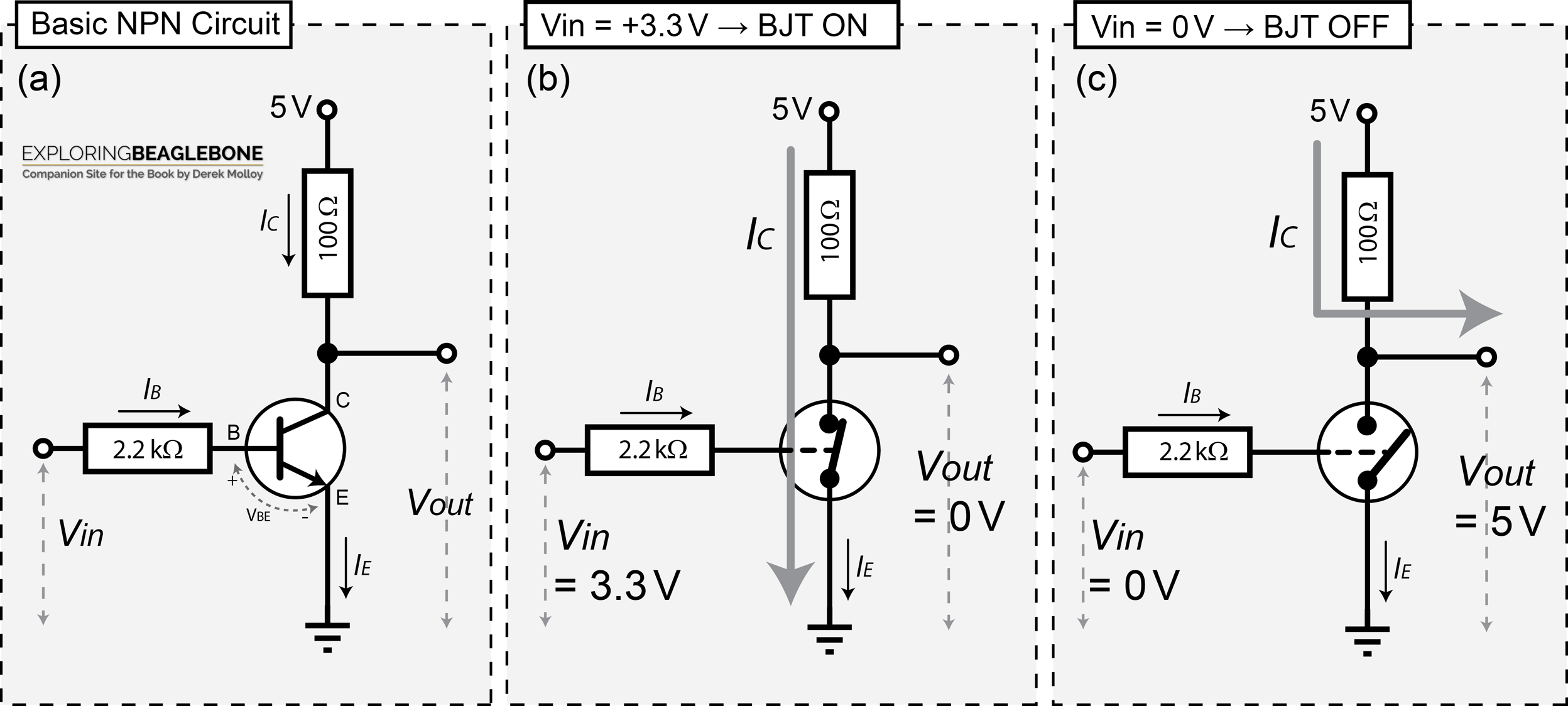 Chapter 4 Interfacing Electronics Exploring Raspberry Pi Again The Switch Debounce Circuit Is Easier To See On Schematic Some Images From