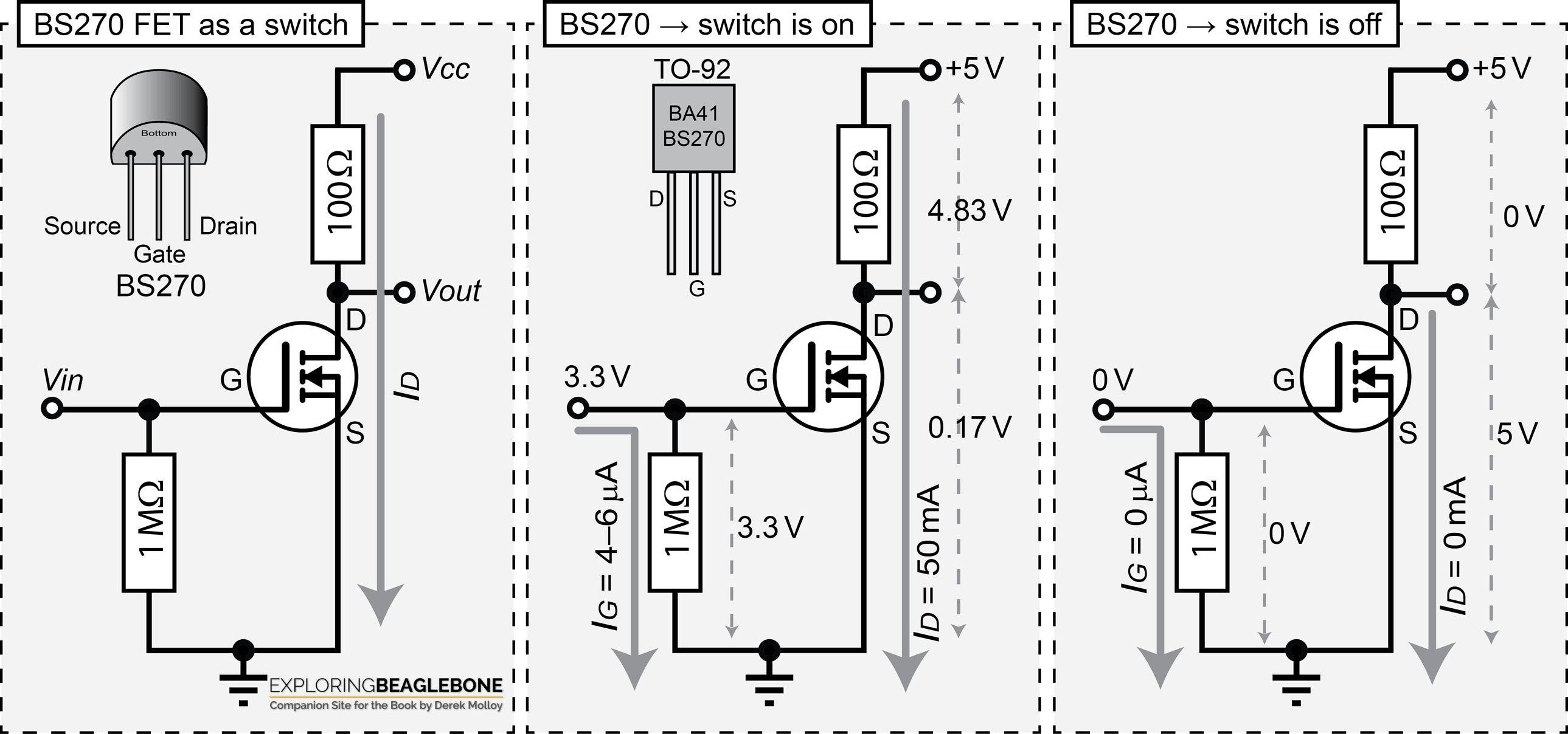 Exploring Beaglebone Chapter 4 Interfacing Electronics Mosfet Circuit Example External Resources