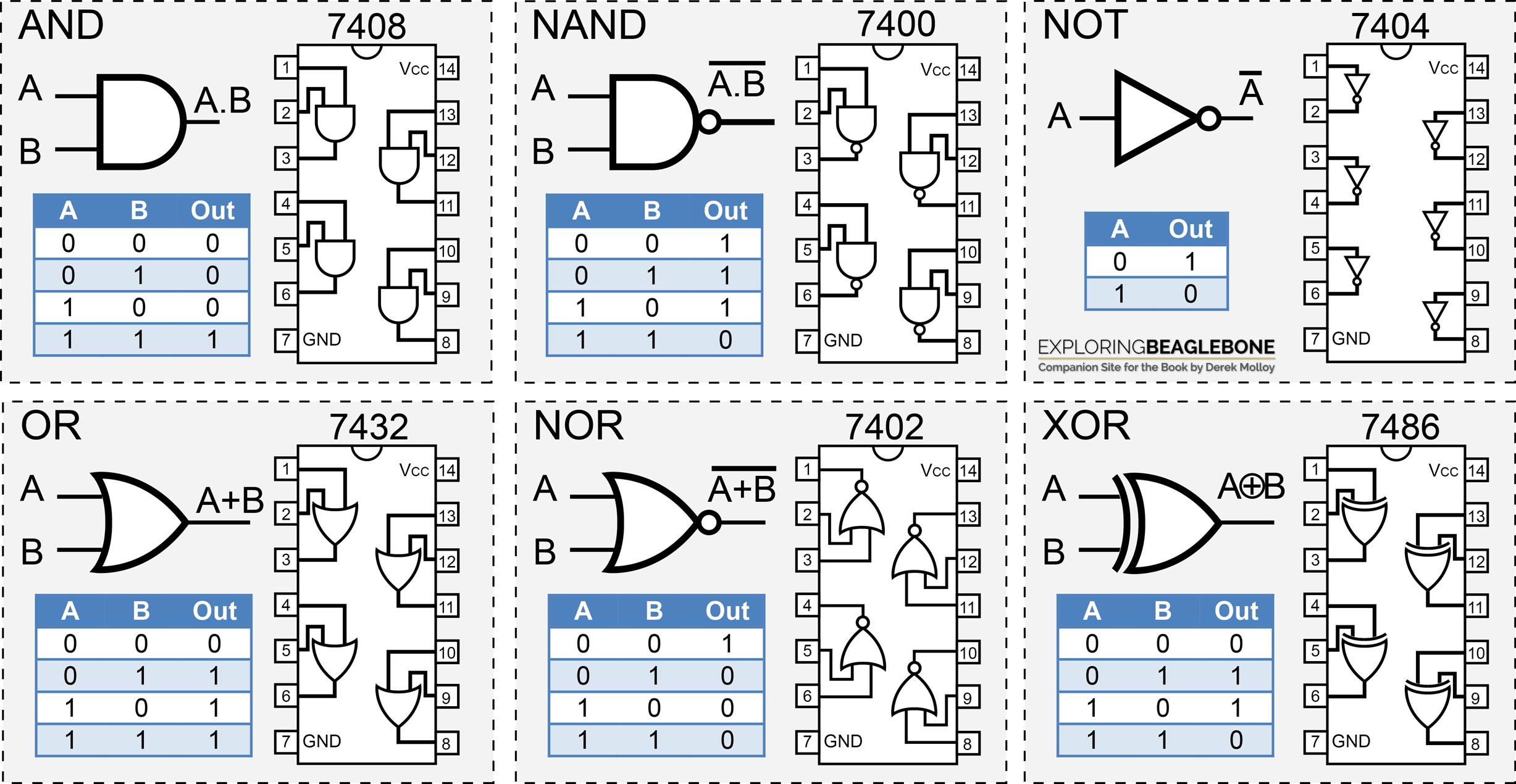 Chapter 4 Interfacing Electronics Exploring Raspberry Pi Debounce Circuit Schematic External Resources