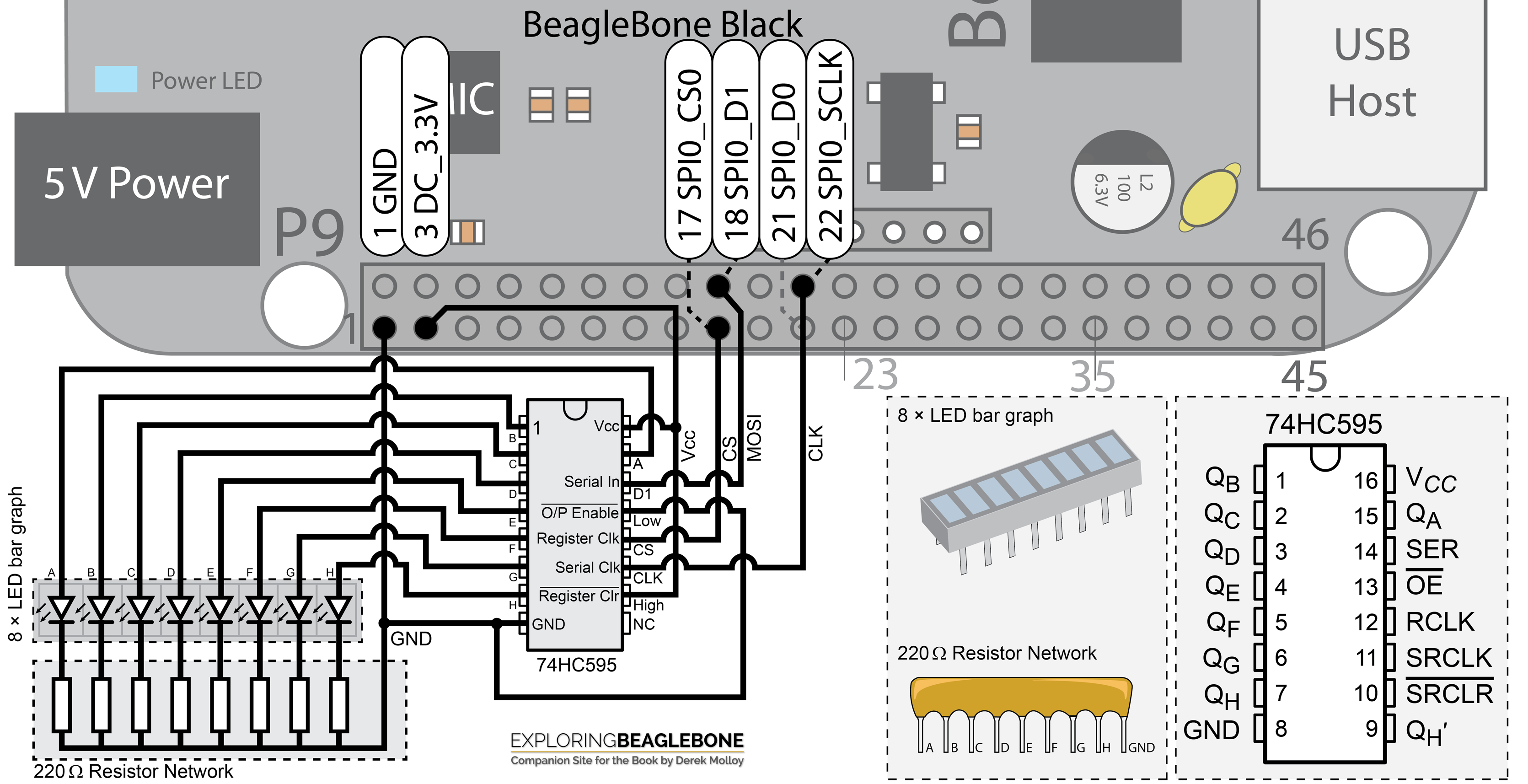Exploring BeagleBone – Chapter 8: Interfacing to the BeagleBone Buses