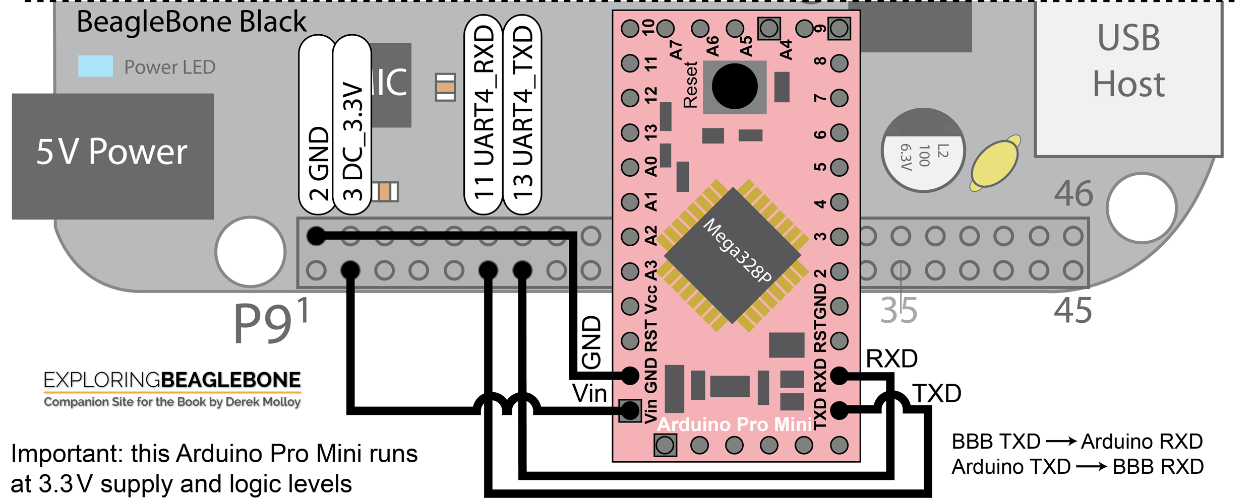 Exploring Beaglebone Chapter 8 Interfacing To The Buses Pro 197 Wiring Diagram Figures In This Which May Help You Circuits Please Note That Can Close Pop Up Window By Pressing Escape Key